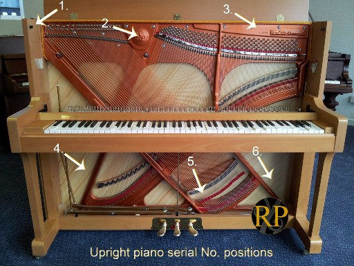 upright piano diagram showing common serial number locations